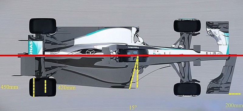 f1-2017-f1-car-comparison-2015-2017-f1-car-comparison-with-current-2015-car
